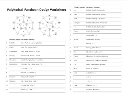 pathfinder kingdom sheet polyhedral pantheons applied in my campaign