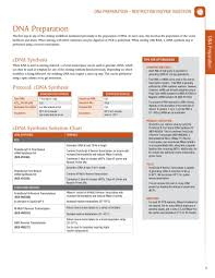 Page 8 Of Molecular Cloning Technical Guide 2016
