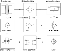 single phase soft starter circuit diagram wiring diagrams starting of single phase induction motor s for eee ece wiring schematic