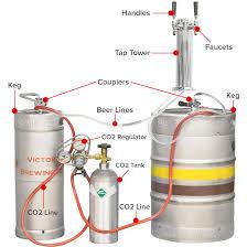 types of kegs kegs tap towers