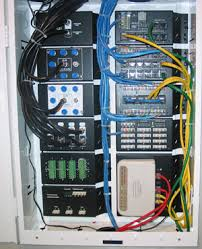 structured wiring how to wire your own home network video and smart wiring is a highly flexible system of wiring that can be used by your pay tv phone lighting internet security and other home automation systems