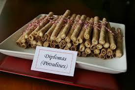 Graduation Desserts Share Dessert Co