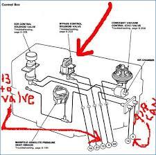 vtec engine also vtec pressure switch wiring on h22 egr valve wiring egr valve wiring diagram astra opel g h22a vtec wiring diagram banksbanking info rh banksbanking info