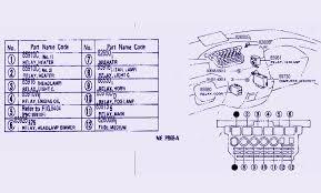 fuse box diagram for 93 toyota previa fuse box diagram & map fuse box in a toyota hiace Fuse Box In A Toyota Hiace pin it fuse box diagram for 93 toyota previa