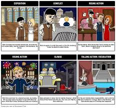 the great gatsby plot diagram storyboard by rebeccaray the great gatsby plot diagram