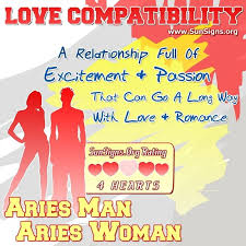 Aries Love Chart Aries Man Compatibility With Women From Other Zodiac Signs