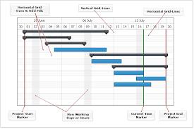 Plot Elements Chart Anychart Flash Chart Component Documentation