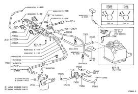 similiar toyota camry engine diagram keywords 1997 toyota camry engine diagram image wiring diagram engine