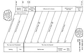 Nehemiah Timeline Chart Esther Commentaries Precept Austin