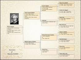 Genealogy Chart Maker Family Tree Maker Embellish Your Charts Family Tree Maker