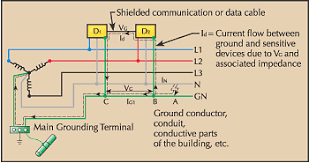 wiring diagram earth leakage circuit breaker images schematic resistor circuit symbol also electrical circuit symbols likewise