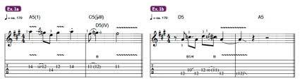 Joe Satriani 10 Things You Gotta Do To Play Like Him Tab