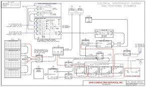 solar dc disconnect wiring diagram best wiring library kfc 200 autopilot wiring diagram rate rv solar panel installation solar dc disconnect wiring diagram kfc