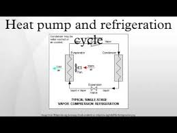 heat pump refrigeration cycle. Exellent Pump Heat Pump And Refrigeration Cycle With Pump Refrigeration Cycle S