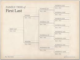 family tree template finder free printable charts for genealogy