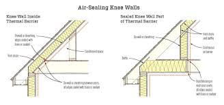 air sealing knee walls