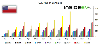 US Plug In Electric Car Sales Charted  September 2018 further repair manual for stihl fs 74 moreover corolla d4d repair manual ebook besides reddit top 2 5 million MechanicAdvice csv at master · umbrae reddit additionally eManualOnline   Car Workshop Manuals  Service Manuals  Repair as well 2019 Toyota Supra  Pretty Much The Whole Car From Some Leaked Parts moreover sv650 factory service manual moreover integra gsr owners manual further tiida repair manual further 6dvdfdvf by dfvdfvdfv345345ghnyuny   issuu as well case cx22b l manual. on bmw i engine diagram online schematic ci manual car owners 325i 2003 dmc