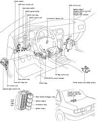 besides 00 01 02 03 04 05 06 NISSAN SENTRA ENGINE FUSE BOX 1 8L   eBay likewise Nissan Sentra Wiring Diagram Radio  Wiring Diagram For 2012 Nissan additionally  as well Taillights   license plate lights not working   AllSentra furthermore Nissan Rogue Questions   where is the fuse for the horn   CarGurus further  also Nissan Sentra Fuse Box Diagram – Nissan Car furthermore Where are the Fuses in my Nissan Versa    YouTube further Nissan cube 2004 fuse box diagram   Fixya moreover What Fuse controls the cig lighter in Nissan Sentra 2010. on 2008 nissan sentra fuses