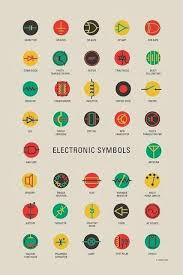 17 best ideas about electrical projects electrical poster electronics symbol chart by tatajer i like the simplicity and grid i am considering doing a 8 x 1 matrix using the alphabet to spell ide gram of