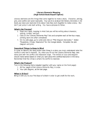 Completely Free Resume Templates How to Write A Work Report Template Awesome Sample Book Report 43