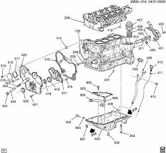 2010 chevy hhr engine diagram wiring diagram for you • chevy cobalt 2 2l engine diagram get image about chevrolet hhr engine diagram 2006 chevy hhr engine diagram