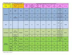 Lexile Reading Level Correlation Chart Bedowntowndaytona Com