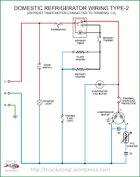 wiring diagram ge refrigerator wiring diagram schematics domestic refrigerator wiring hermawan s blog refrigeration and