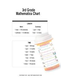 Third Grade Mathematics Chart 3rd Grade Classroom Math Poster Available In Letter Size A