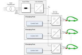 charging stations for electric vehicles application examples semikron Automotive Wiring Diagrams at Wiring Diagram For Electric Car Stations