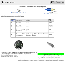 lorex camera wiring diagram somurich com lorex security camera wiring diagram great lorex camera wiring schematic pictures inspiration rh eidetec com 823
