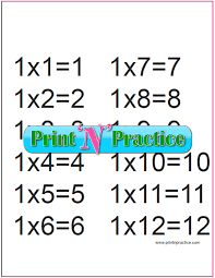 15s Multiplication Chart 70 Fun Multiplication Worksheets Charts Flash Cards