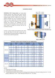 Casing Collapse Pressure Chart Casing Head Parveen