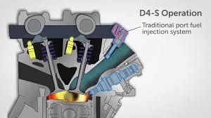 Know Your Toyota Mechanical: Direct Injection 4 Stroke Engine ( D-4S ...