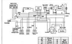 supermach 110 atv wiring diagram peace atv 110, kazuma atv 110 peace sports 110 atv wiring diagram at Peace Atv Wiring Diagram