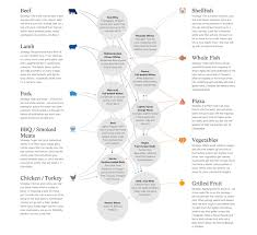 Red Wine Boldness Chart 59 Comprehensive Where Is Italian Chianti Red Wine Boldness