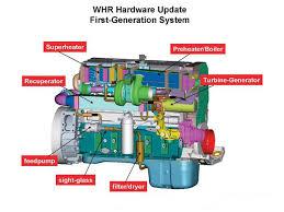 cummins isx diesel engine diesel tech diesel power magazine