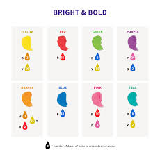 Candy Melt Color Chart Color Right Food Coloring Chart Wilton