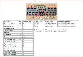 2006 honda civic hybrid fuse box diagram radio wiring harness dia 2006 honda civic hybrid fuse box diagram radio wiring harness dia for