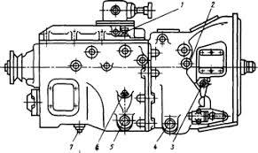 Реферат Устройство работа неисправности ремонт сцепления  Точки смазывания сцепления и коробки передач с делителем автомобилей КамАЗ
