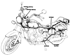 honda goldwing gl wiring diagram and electrical system honda goldwing gl110 wiring diagram