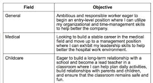 resume examples objectives objective resume examples how to write objectives for resume