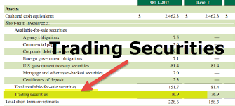 Trading Securities In Balance Sheet Accounting Example