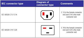 iec connector standards hfa the independent source for audio 110 Plug Wiring Diagram at Iec Plug Wiring Diagram