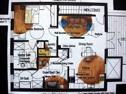 Master Bedroom Layout Plans Master Bedroom Floor Plan Ideas Nanyashopcom