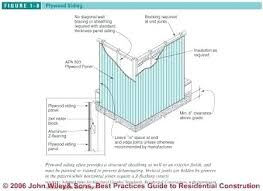 how to install metal siding around windows install corrugated walls google search sheet metal interior inside