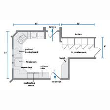 mail floorplan. Laundry Room Floor Plans - Get Domain Pictures Getdomainvids. Mail Floorplan