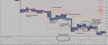 Ger30 Live Chart Maflip Replies To Dax Ger30 Trading System Viportal