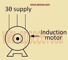 principle of operation of three phase induction motor
