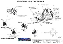 All Chevy 94 chevy 350 firing order : Amusing Spark Plug Wiring Diagram Chevy 454 Photos - Best Image ...