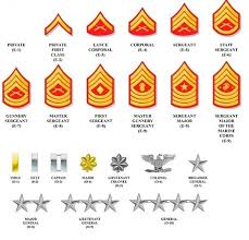 Marine Corps Officer Ranks Chart Best Picture Of Chart